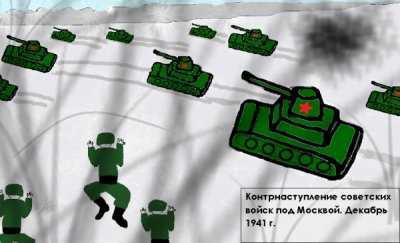 Работа Сверкуновой Натальи. Контрнаступление войск под Москвой